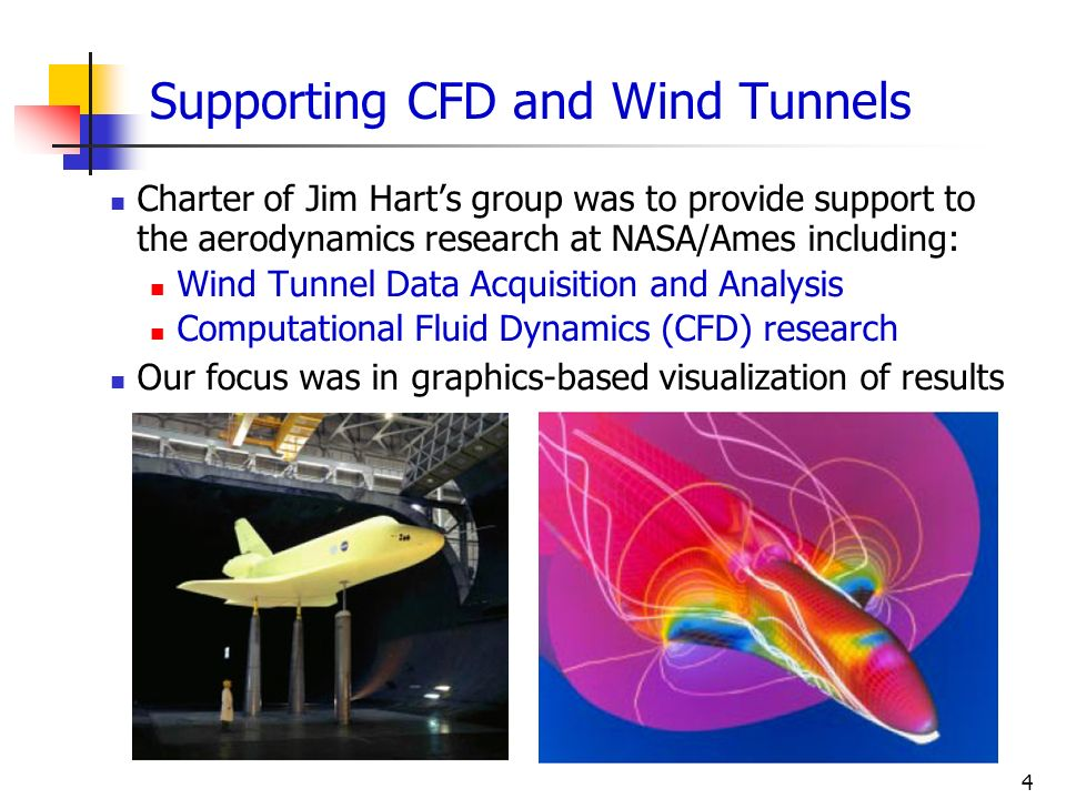 Supporting CFD and Wind Tunnels