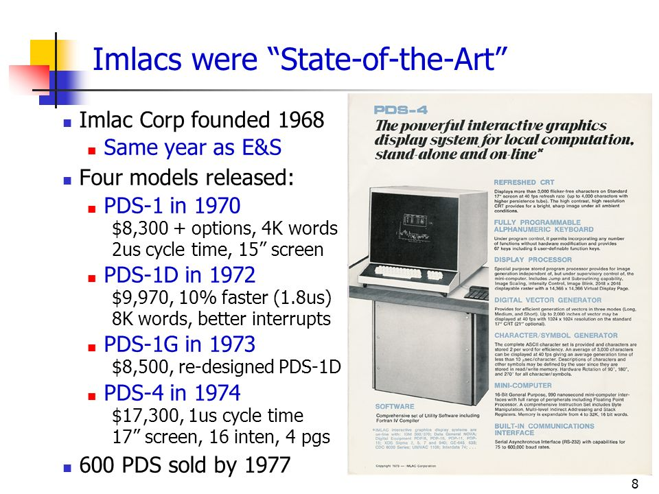 Imlacs were State-of-the-Art