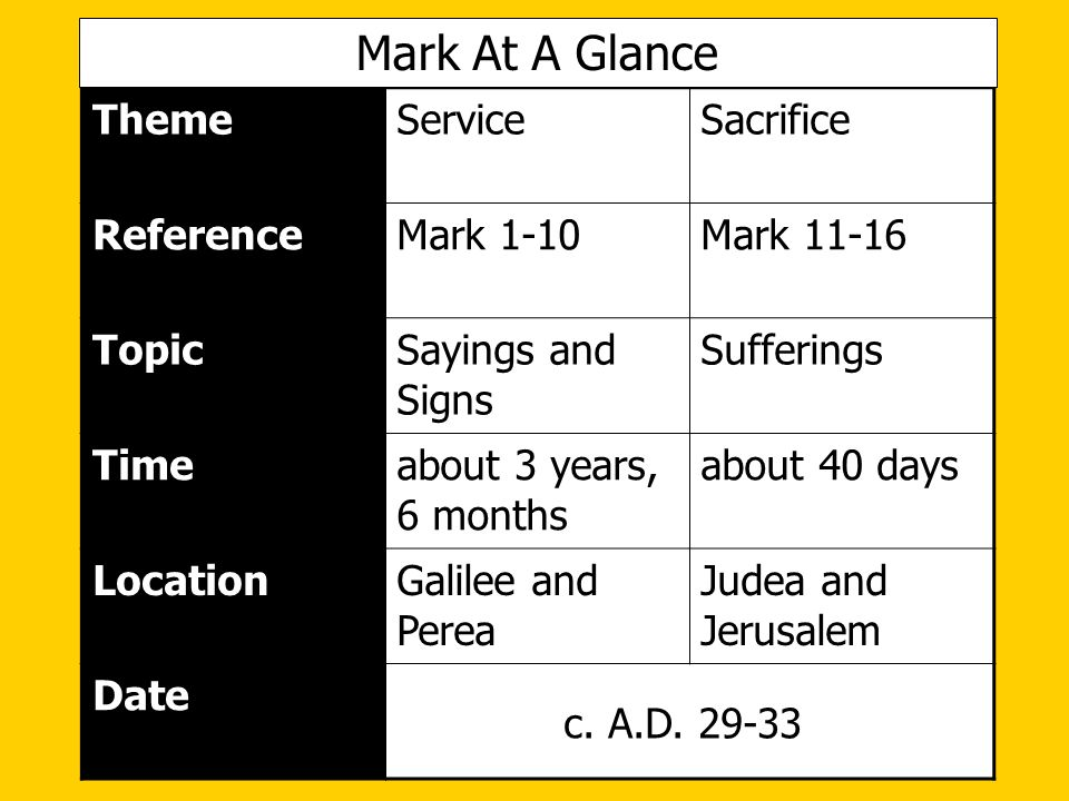Mark At A Glance Theme Service Sacrifice Reference Mark 1-10