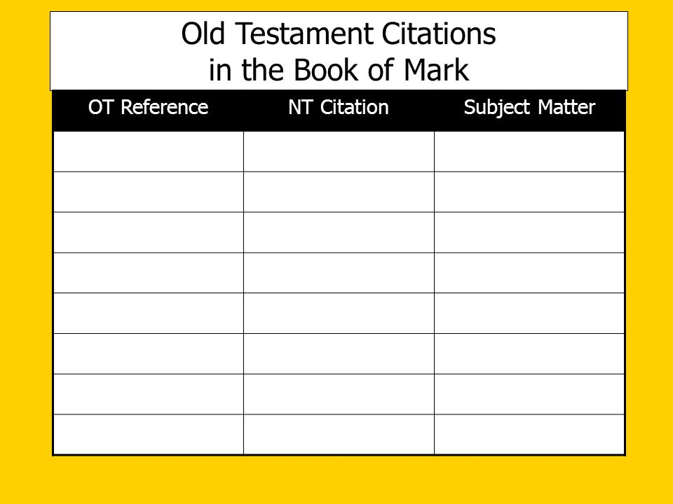 Old Testament Citations