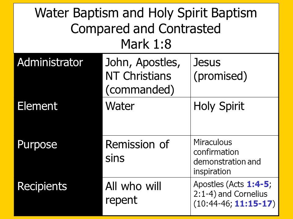 Water Baptism and Holy Spirit Baptism Compared and Contrasted Mark 1:8
