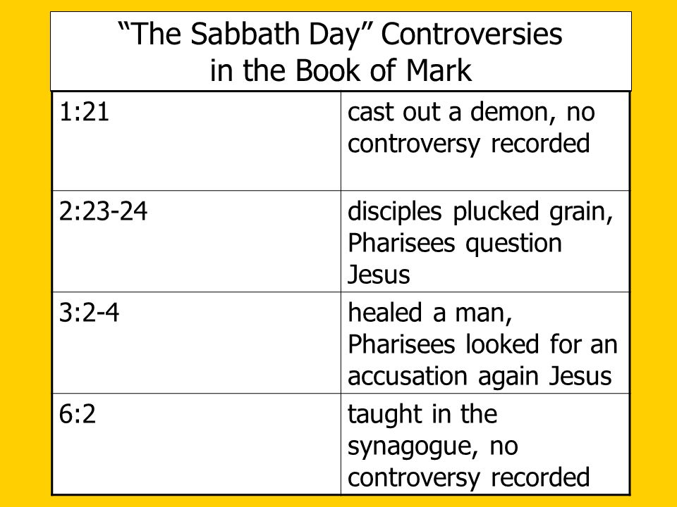 The Sabbath Day Controversies