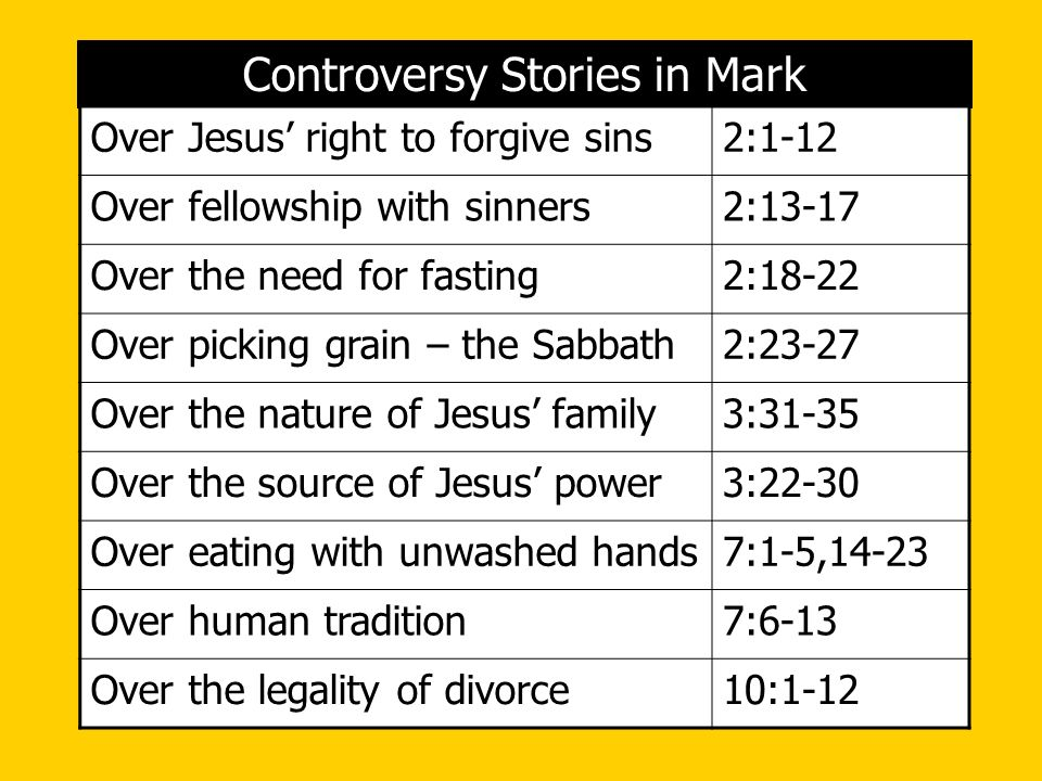 Controversy Stories in Mark