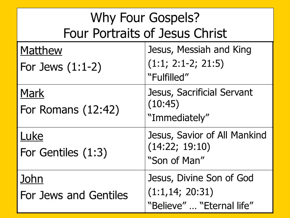 Four Portraits of Jesus Christ