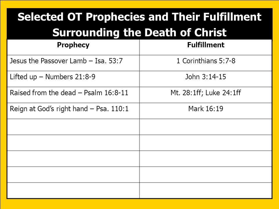 Selected OT Prophecies and Their Fulfillment