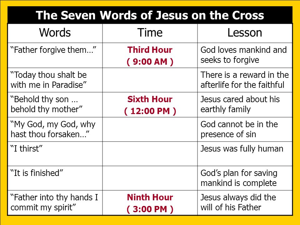 The Seven Words of Jesus on the Cross