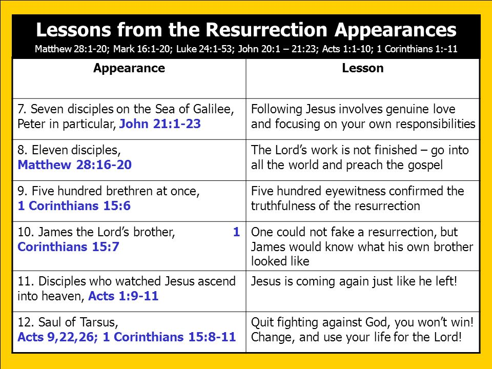 Lessons from the Resurrection Appearances