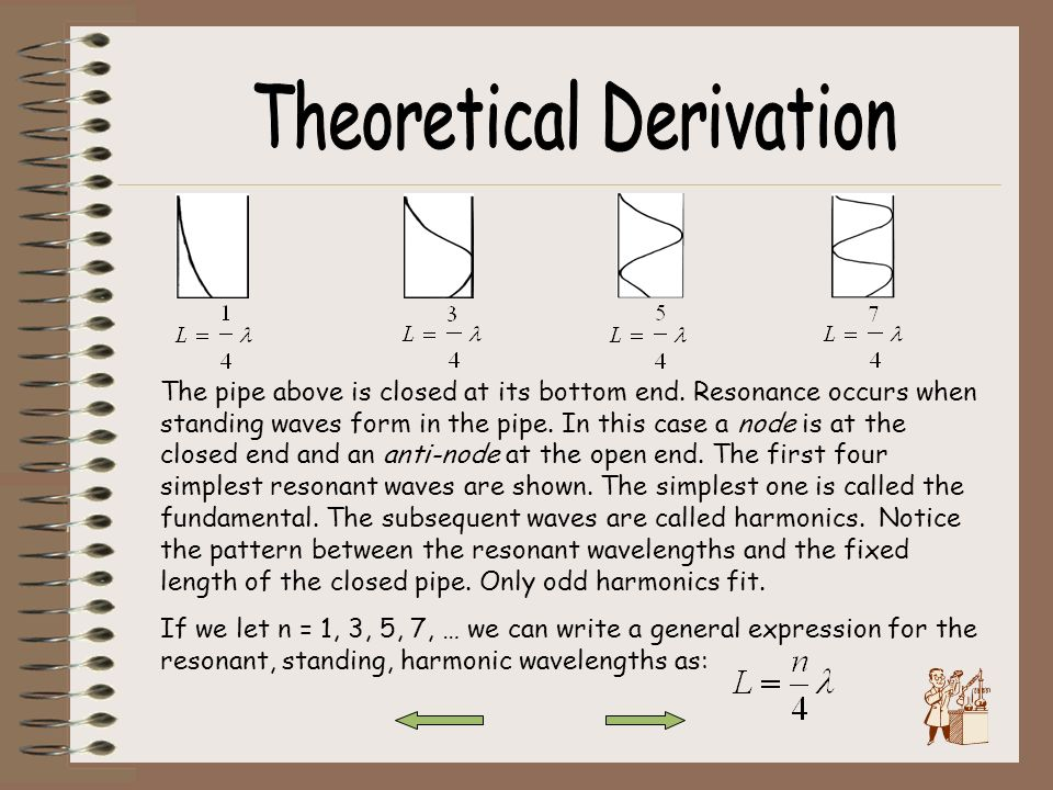 Theoretical Derivation