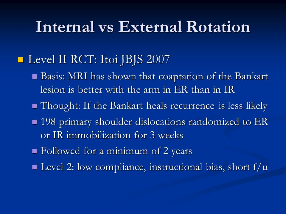 Internal vs External Rotation