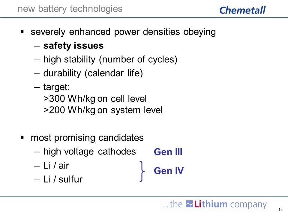 new battery technologies