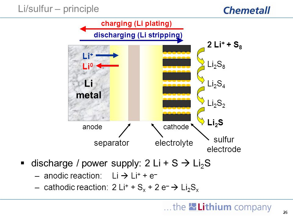 discharge / power supply: 2 Li + S  Li2S
