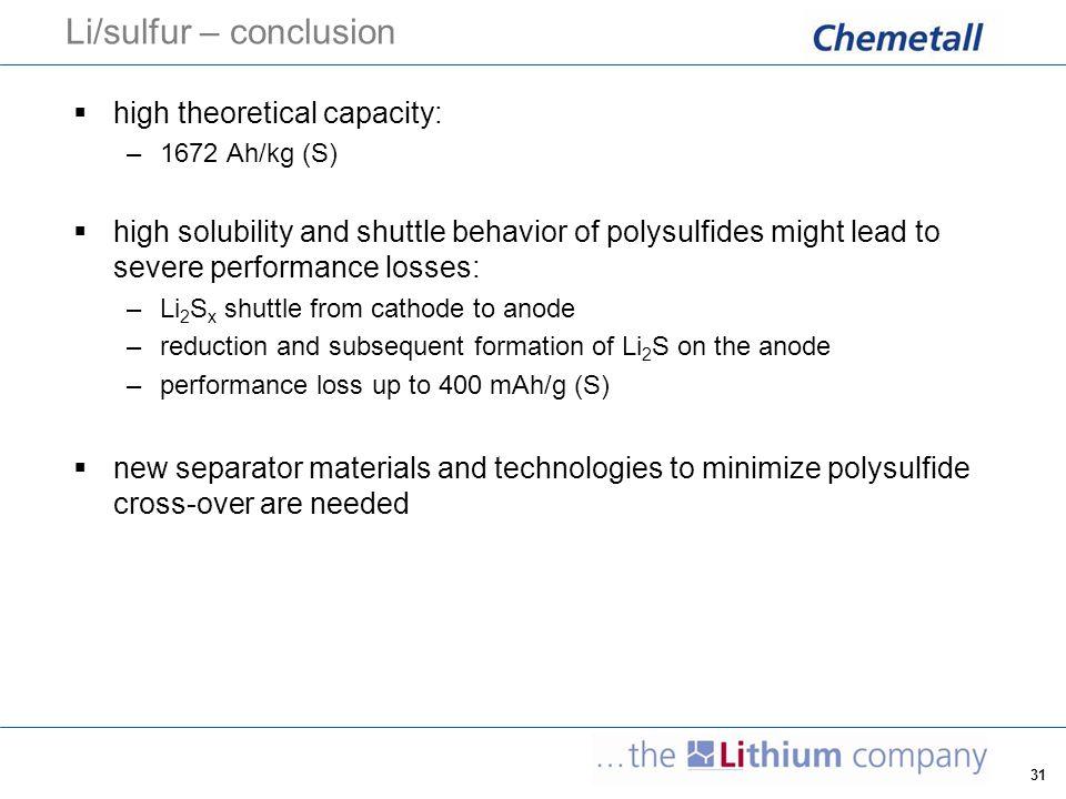 Li/sulfur – conclusion
