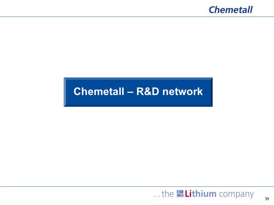 Chemetall – R&D network