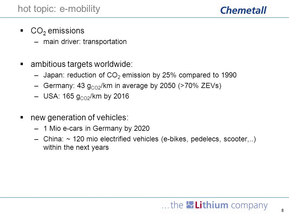 hot topic: e-mobility CO2 emissions ambitious targets worldwide: