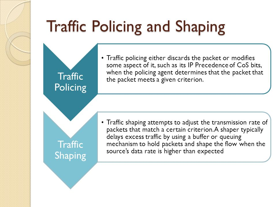 Traffic Policing and Shaping