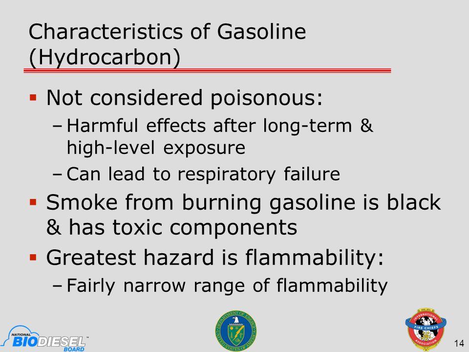 Characteristics of Gasoline (Hydrocarbon)