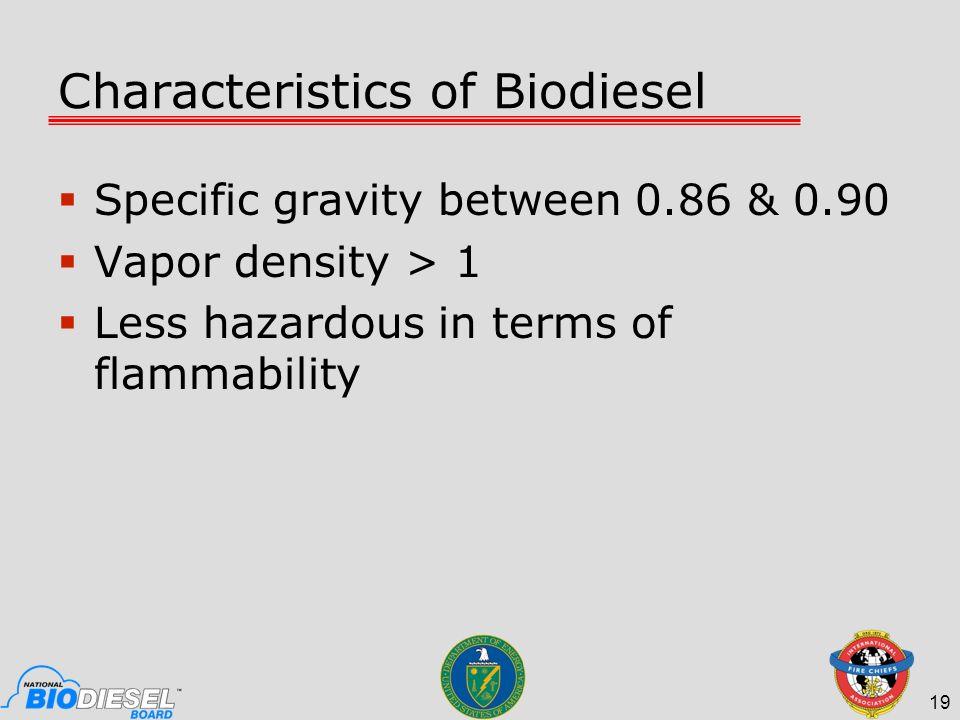 Characteristics of Biodiesel