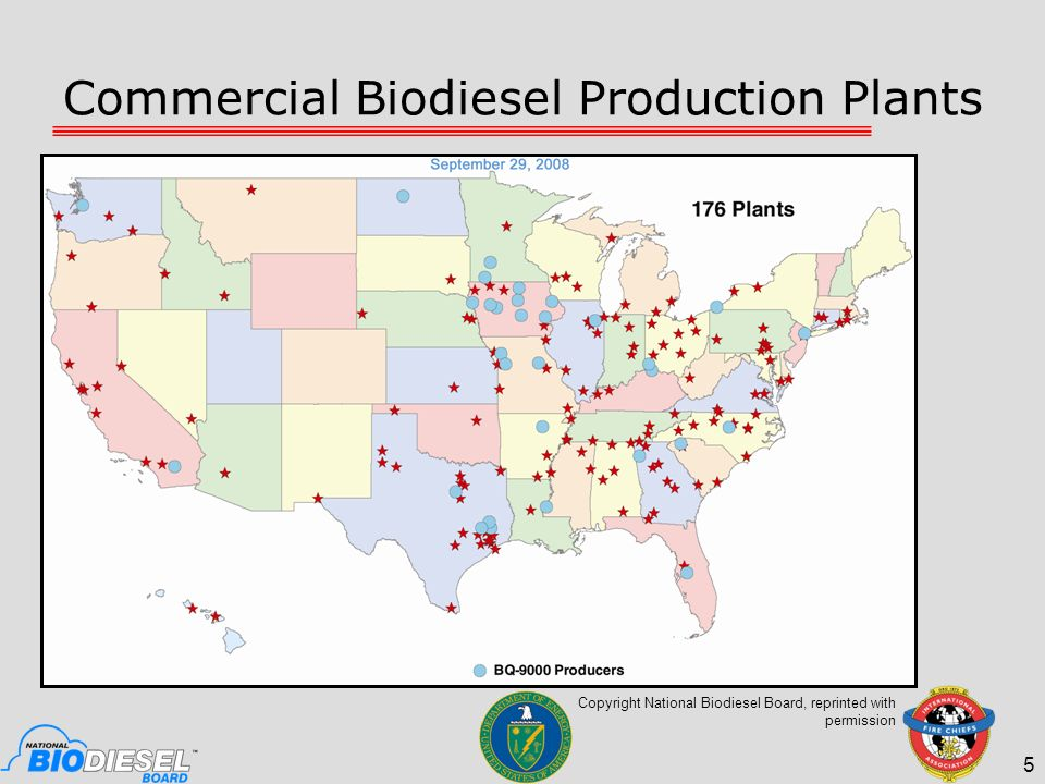 Commercial Biodiesel Production Plants