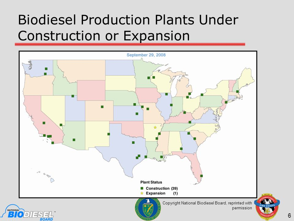 Biodiesel Production Plants Under Construction or Expansion