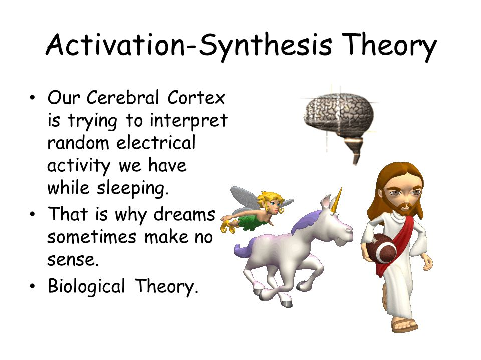 Activation-Synthesis Theory