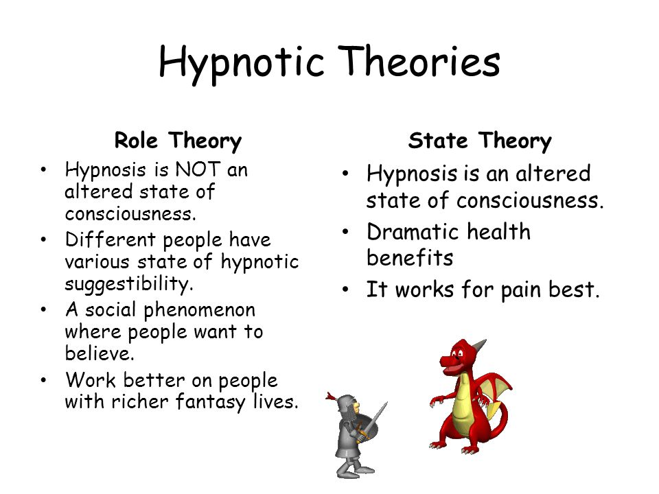 Hypnotic Theories Role Theory State Theory