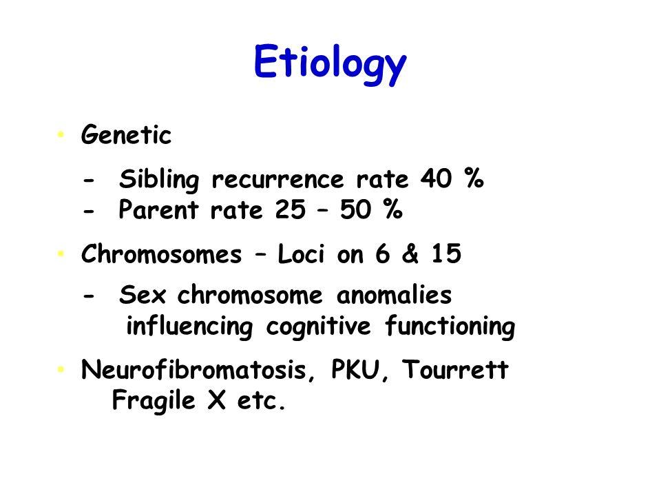 Etiology Genetic - Sibling recurrence rate 40 %