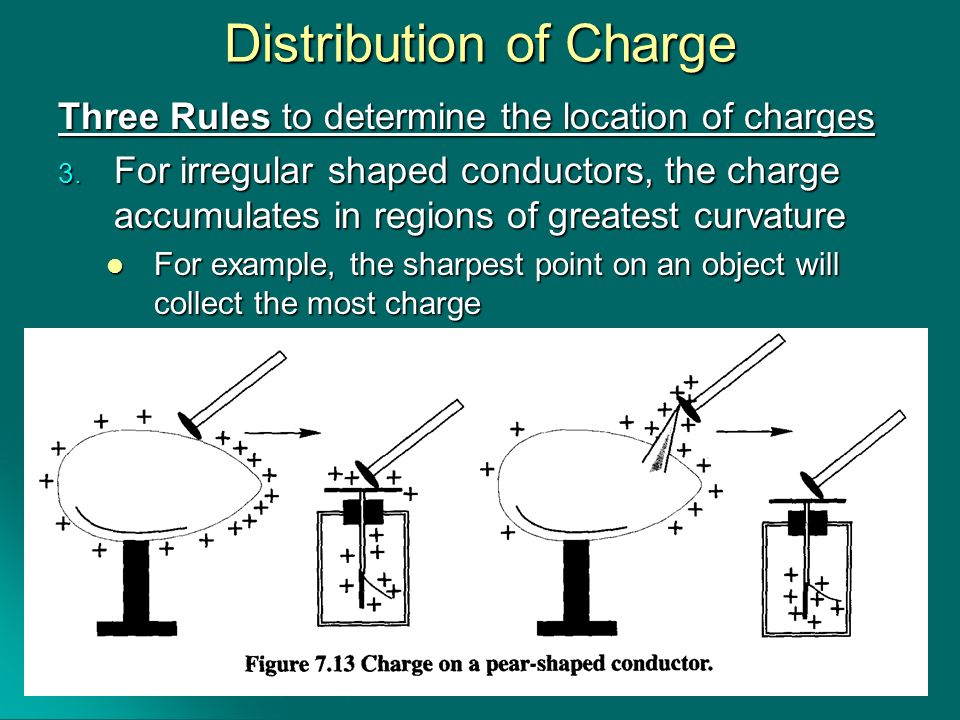 Distribution of Charge