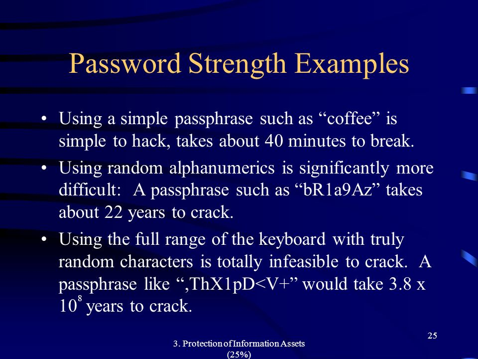 Password Strength Examples