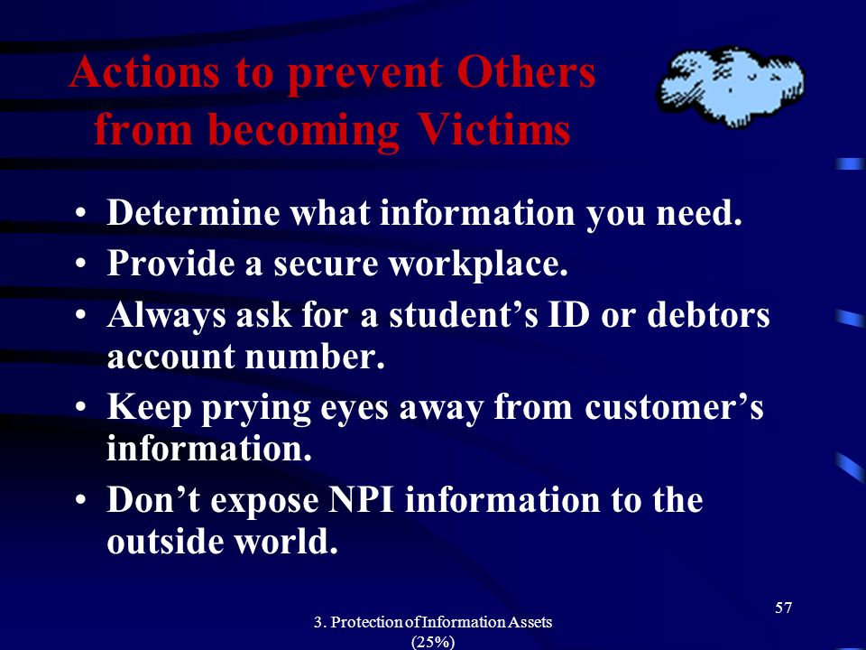 Actions to prevent Others from becoming Victims