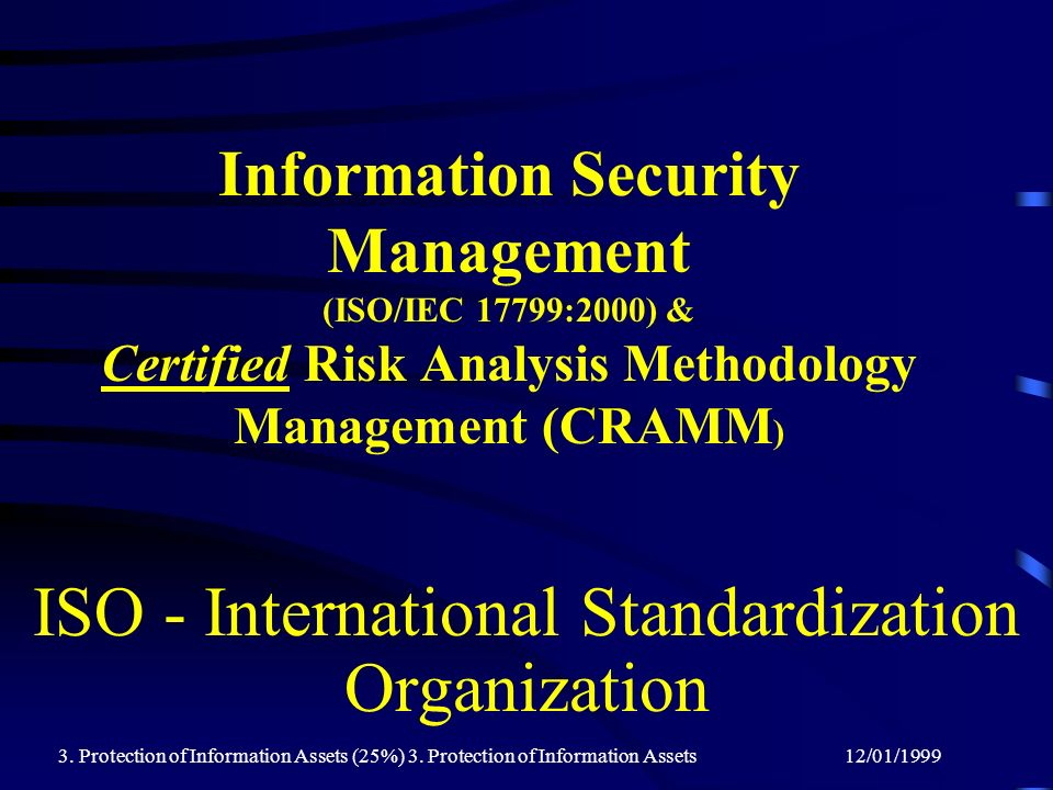 ISO - International Standardization Organization