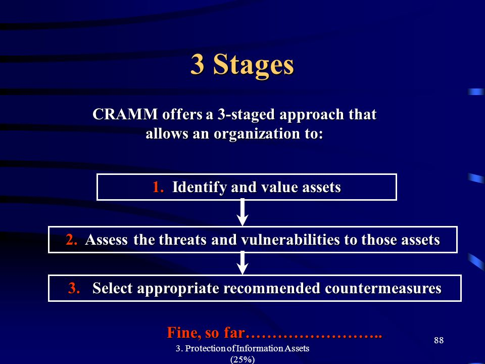 3 Stages CRAMM offers a 3-staged approach that allows an organization to: 1. Identify and value assets.