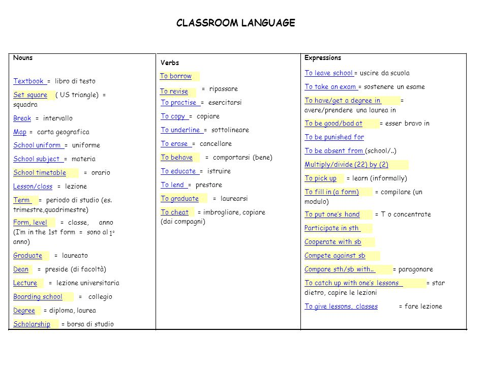 CLASSROOM LANGUAGE Nouns Textbook = libro di testo Set square