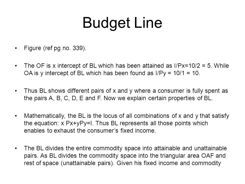 Budget Line Figure (ref pg no. 339).