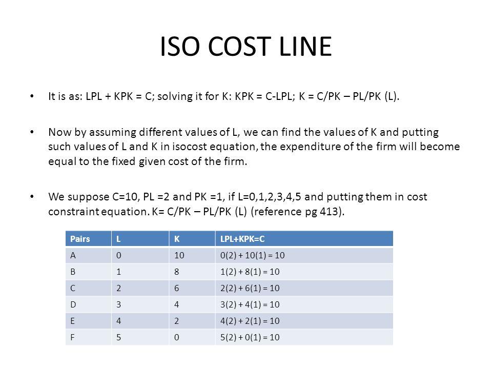ISO COST LINEIt is as: LPL + KPK = C; solving it for K: KPK = C-LPL; K = C/PK – PL/PK (L).