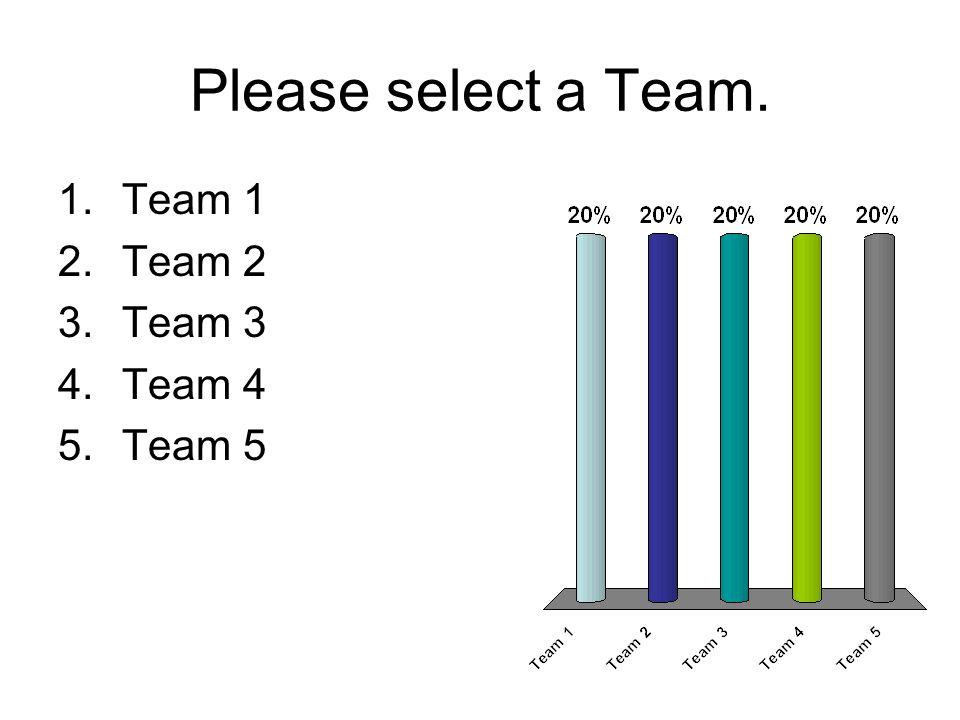 Please select a Team. Team 1 Team 2 Team 3 Team 4 Team 5