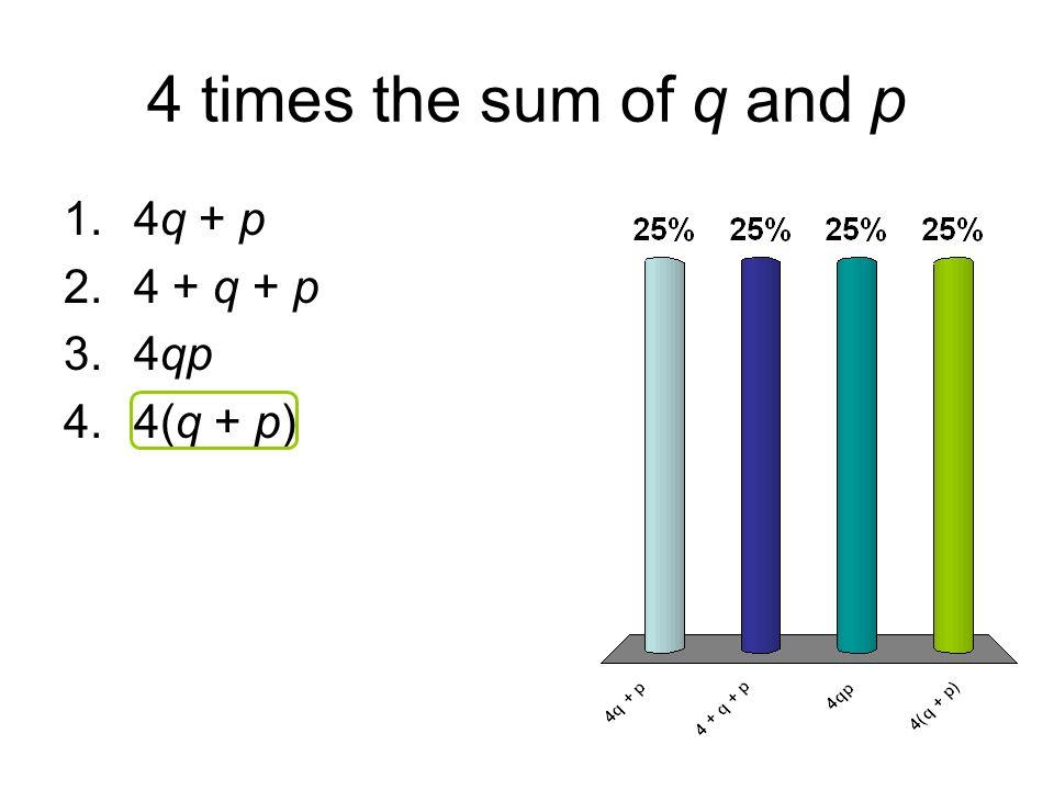 4 times the sum of q and p 4q + p 4 + q + p 4qp 4(q + p)