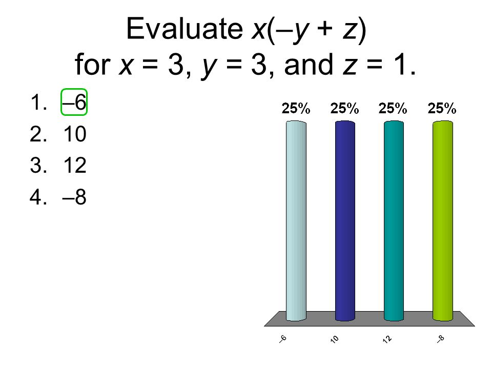 Evaluate x(–y + z) for x = 3, y = 3, and z = 1.
