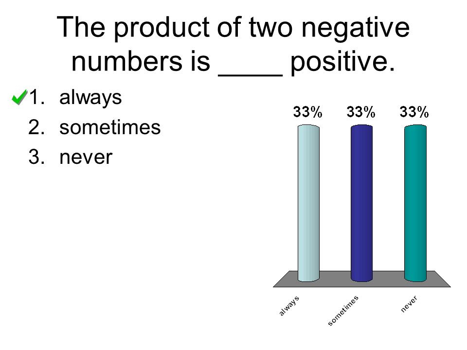 The product of two negative numbers is ____ positive.