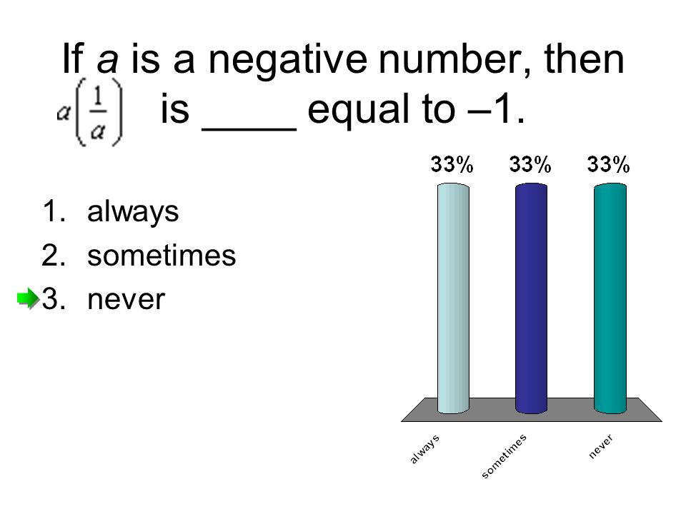 If a is a negative number, then is ____ equal to –1.