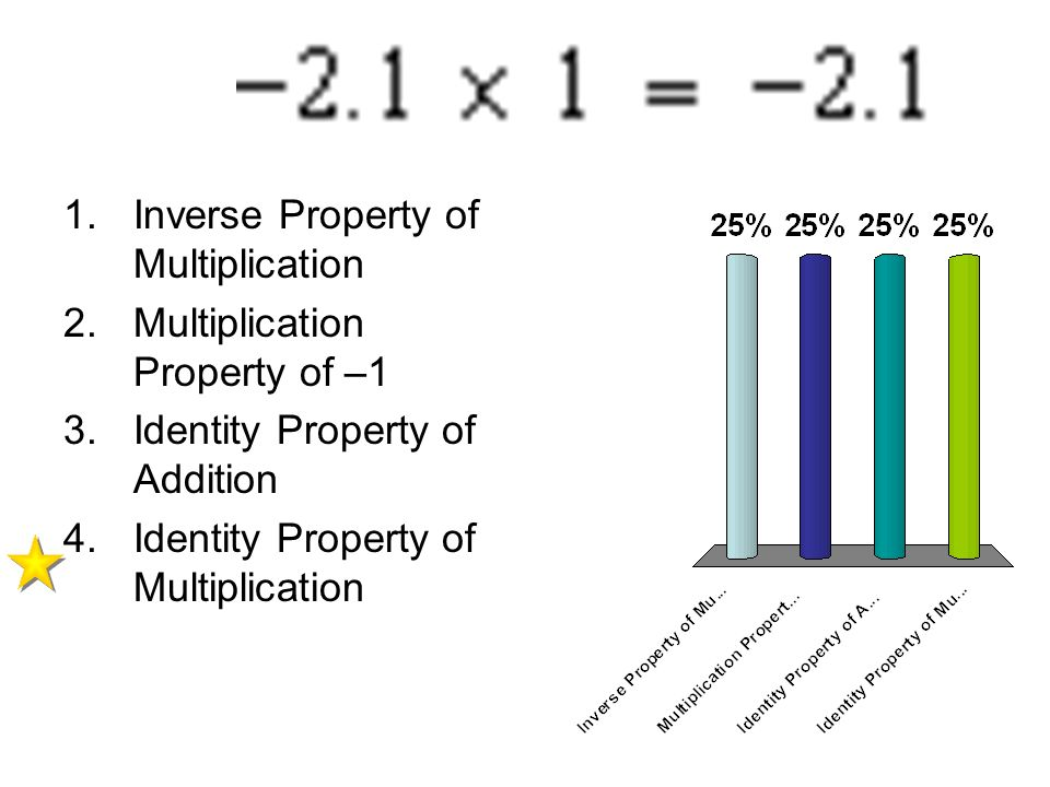 Picture Inverse Property of Multiplication