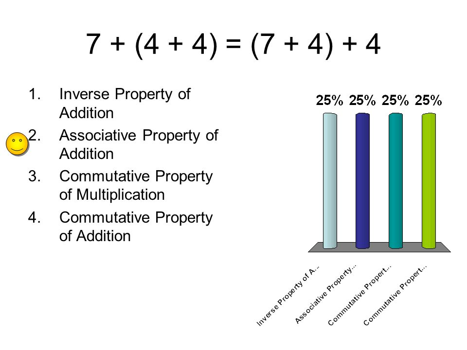 7 + (4 + 4) = (7 + 4) + 4 Inverse Property of Addition