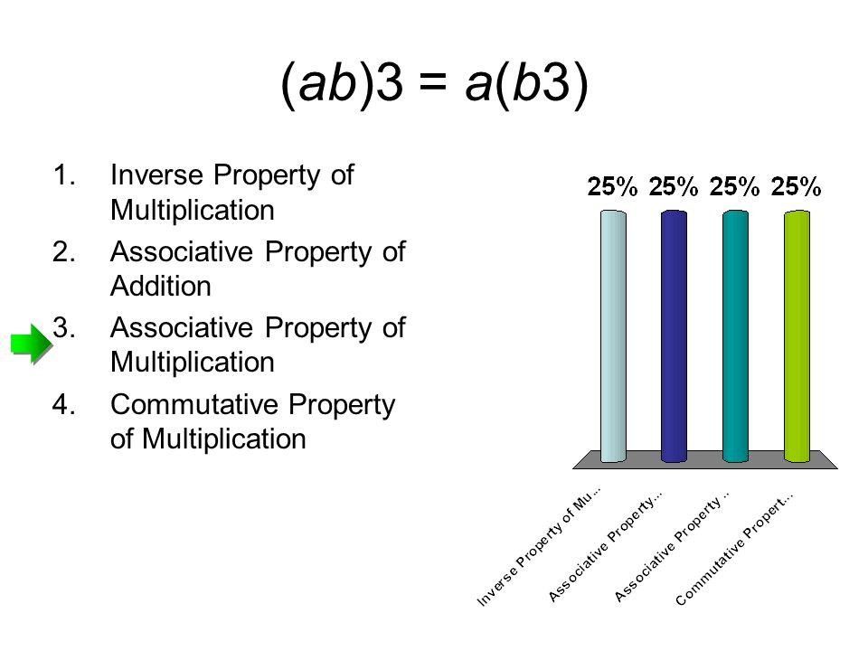(ab)3 = a(b3) Inverse Property of Multiplication