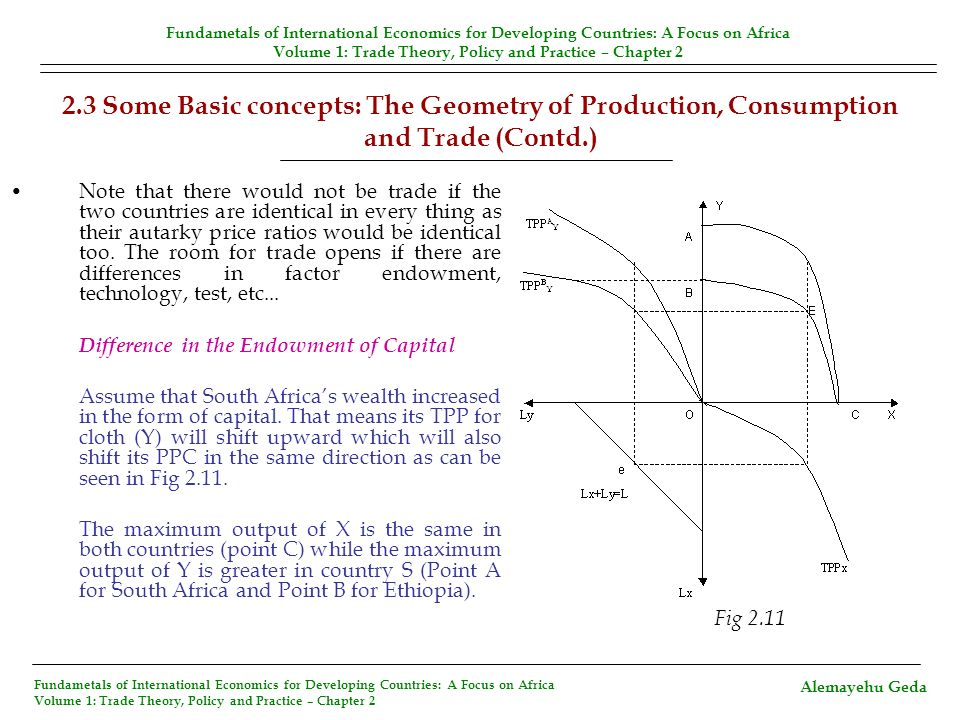 Fundametals of International Economics for Developing Countries: A Focus on Africa Volume 1: Trade Theory, Policy and Practice – Chapter 2