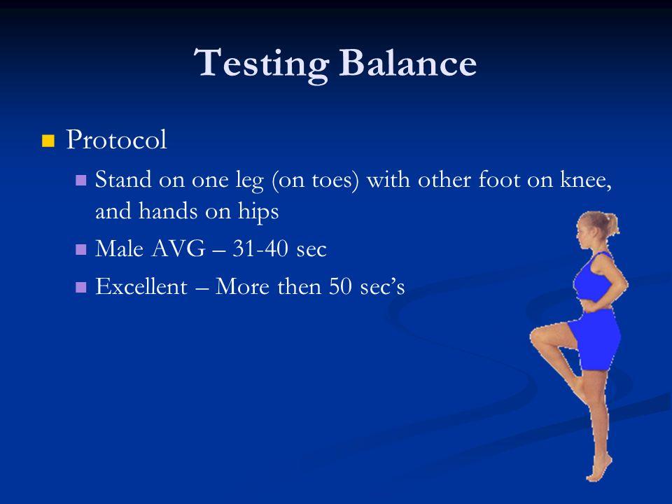 Testing Balance Protocol