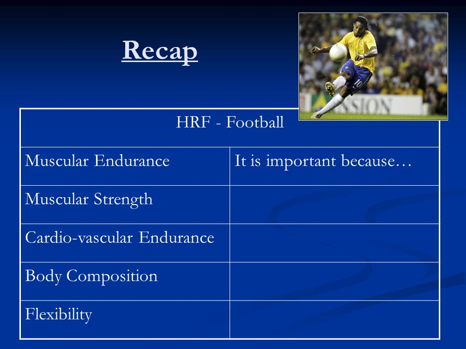 Recap HRF - Football Muscular Endurance It is important because…