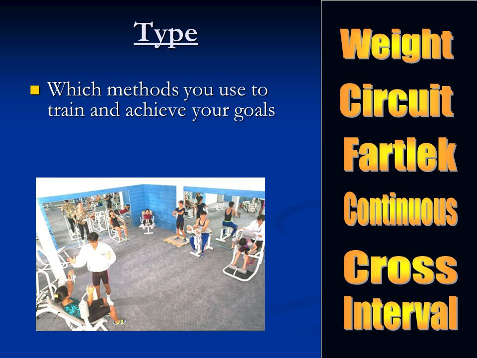 Type Weight Circuit Fartlek Continuous Cross Interval