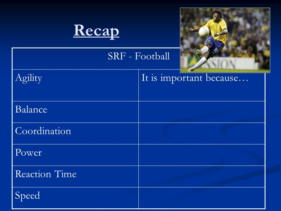 Recap SRF - Football Agility It is important because… Balance