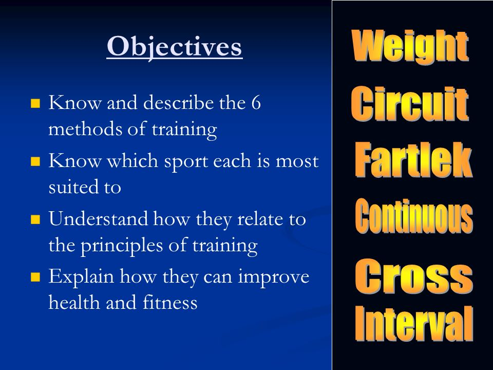 Objectives Weight Circuit Fartlek Continuous Cross Interval