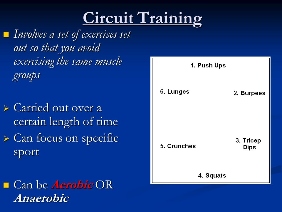 Circuit Training Involves a set of exercises set out so that you avoid exercising the same muscle groups.