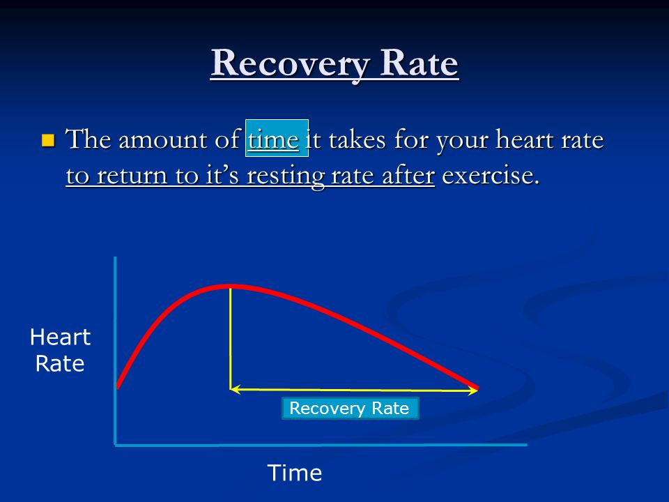 Recovery Rate The amount of time it takes for your heart rate to return to it's resting rate after exercise.